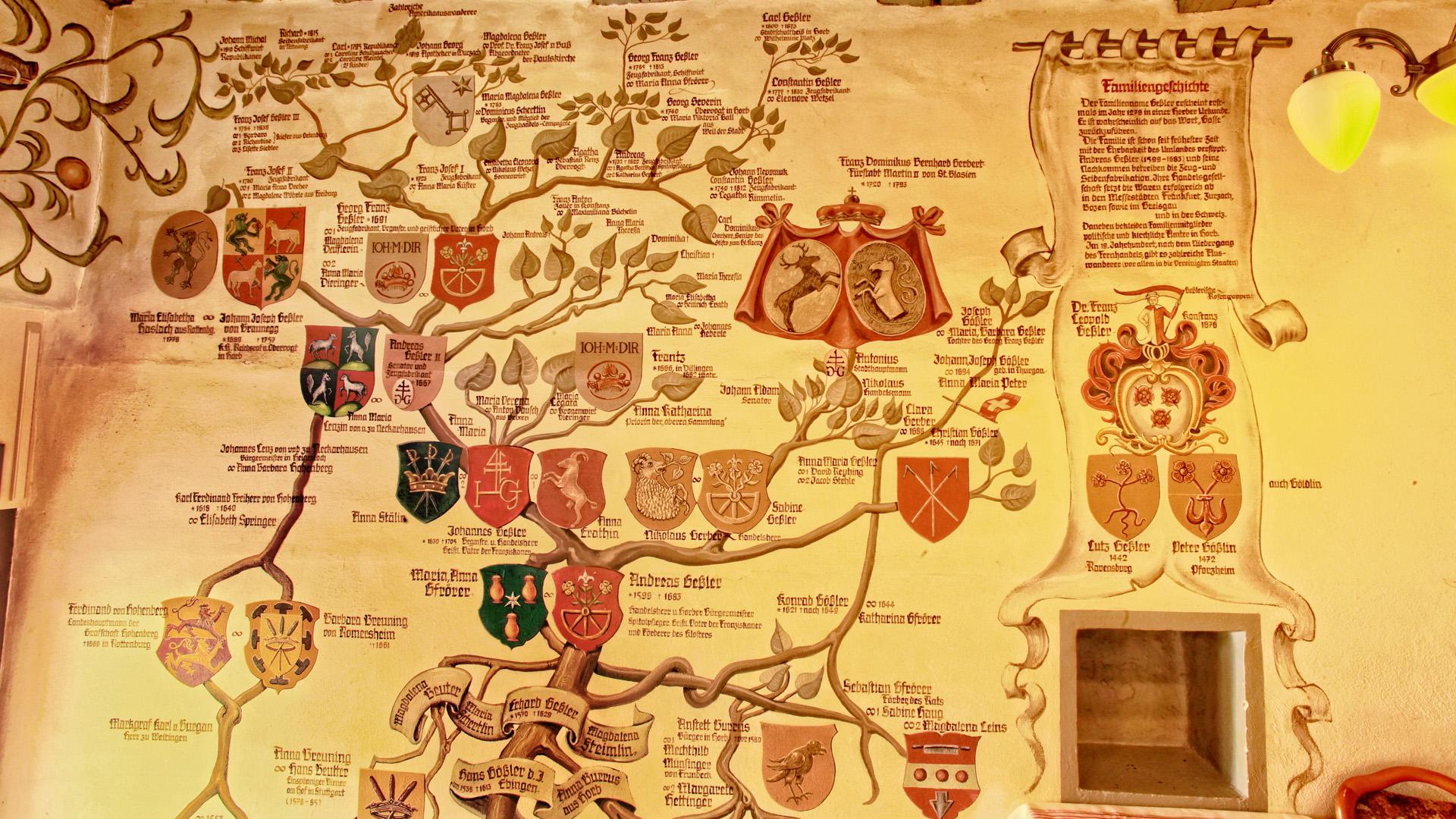 Historischer Stammbaum der Familie Gessler | Hotel-Gasthof Schiff - Horb am Neckar